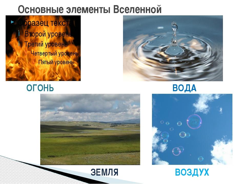 Основные элементы Вселенной ОГОНЬ ВОДА ЗЕМЛЯ ВОЗДУХ