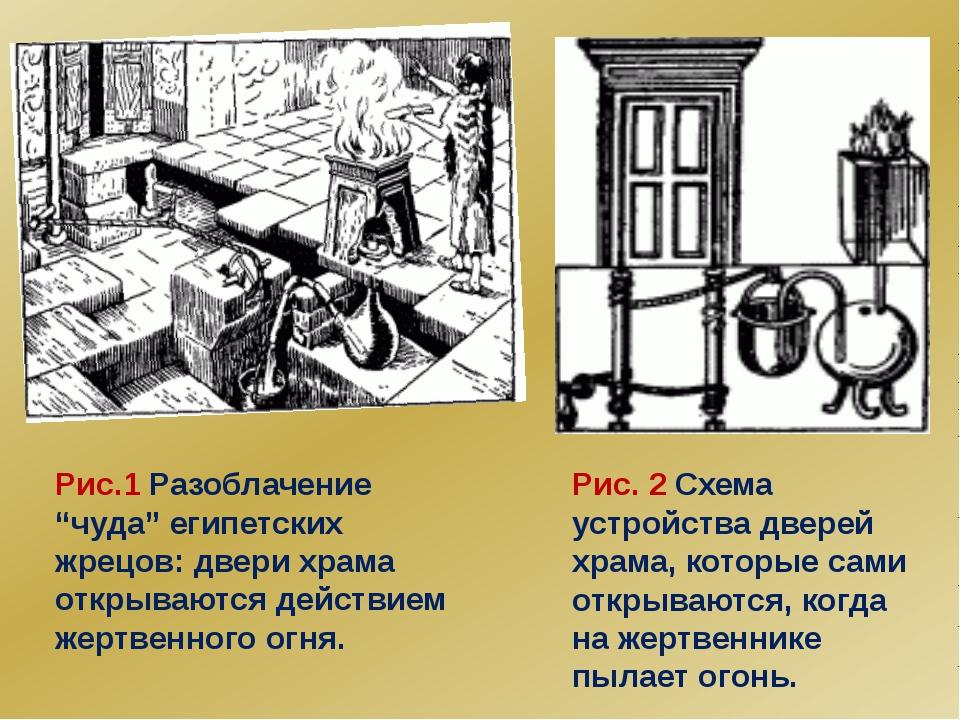 """Рис.1 Разоблачение """"чуда"""" египетских жрецов: двери храма открываются действи..."""