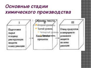 Основные стадии химического производства