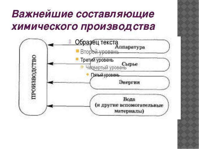 Важнейшие составляющие химического производства