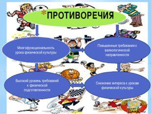 ПРОТИВОРЕЧИЯ Многофункциональность урока физической культуры Повышенные треб
