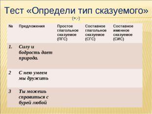 Тест «Определи тип сказуемого» (+,-) №Предложения Простое глагольное сказу