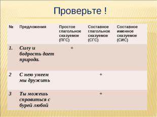 Проверьте ! №Предложения Простое глагольное сказуемое (ПГС)Составное глаг