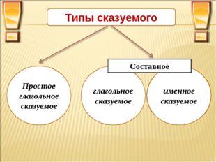 Типы сказуемого Простое глагольное сказуемое глагольное сказуемое именное ска