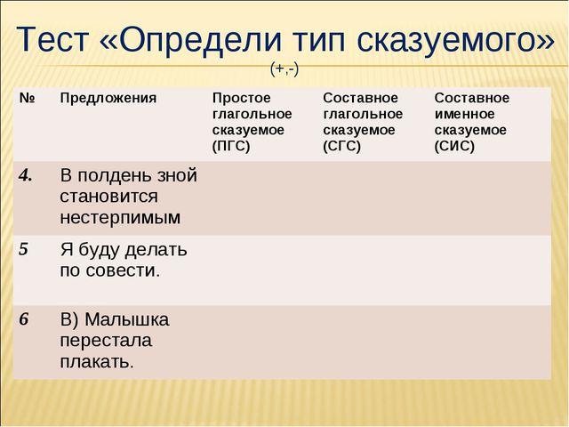 Тест «Определи тип сказуемого» (+,-) №Предложения Простое глагольное сказу...