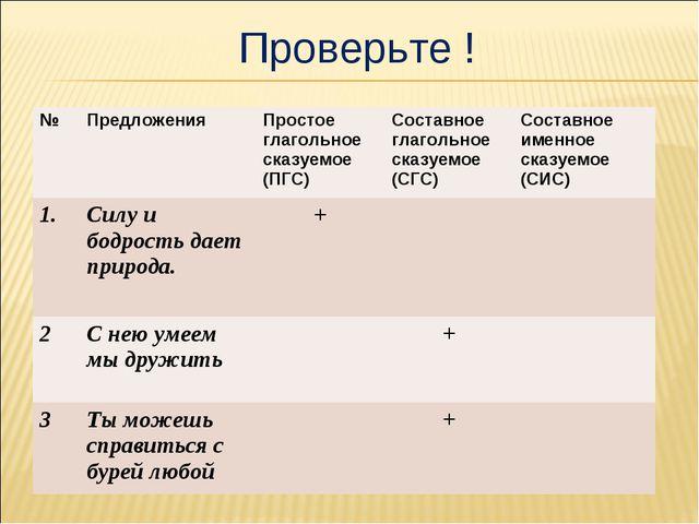Проверьте ! №Предложения Простое глагольное сказуемое (ПГС)Составное глаг...