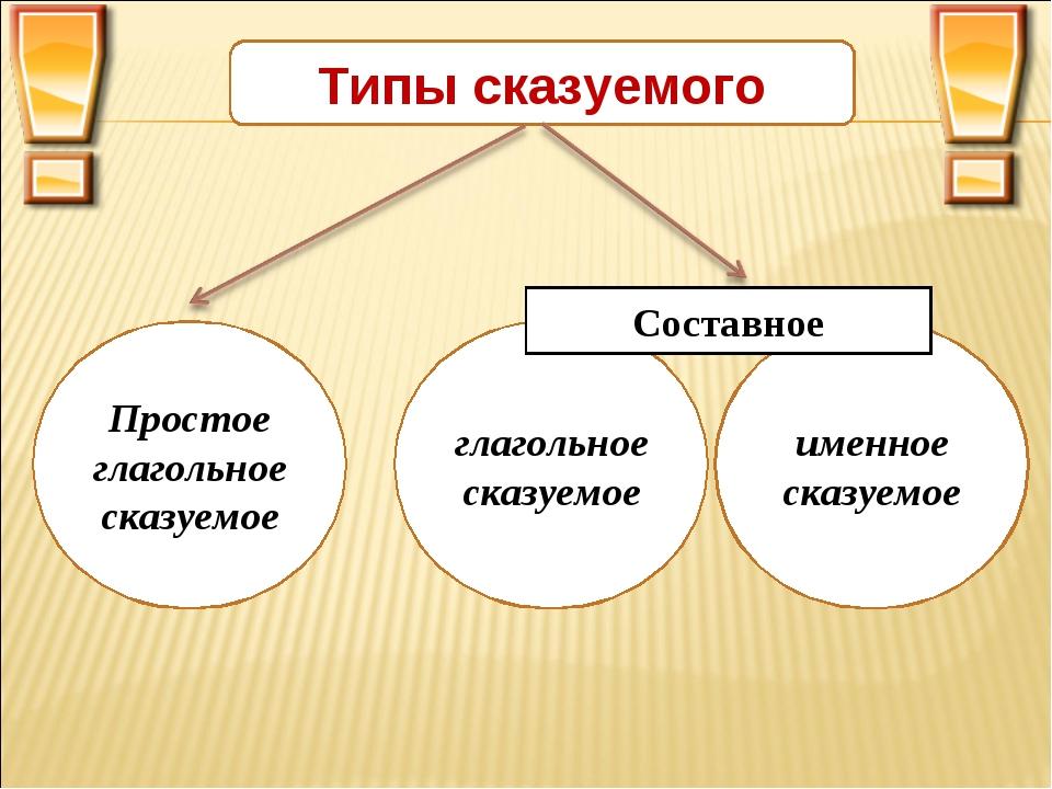 Типы сказуемого Простое глагольное сказуемое глагольное сказуемое именное ска...