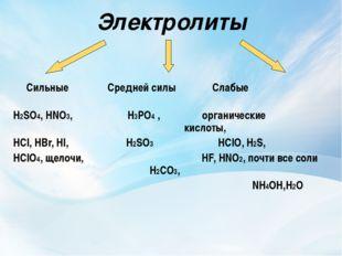 Электролиты Сильные Средней силы Слабые H2SO4, HNO3, H3PO4 , органические