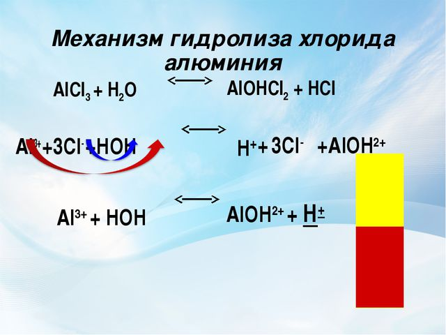 Механизм гидролиза хлорида алюминия Al3+ +3Cl- +HOH AlCl3 + H2O Al3+ + HOH Al...