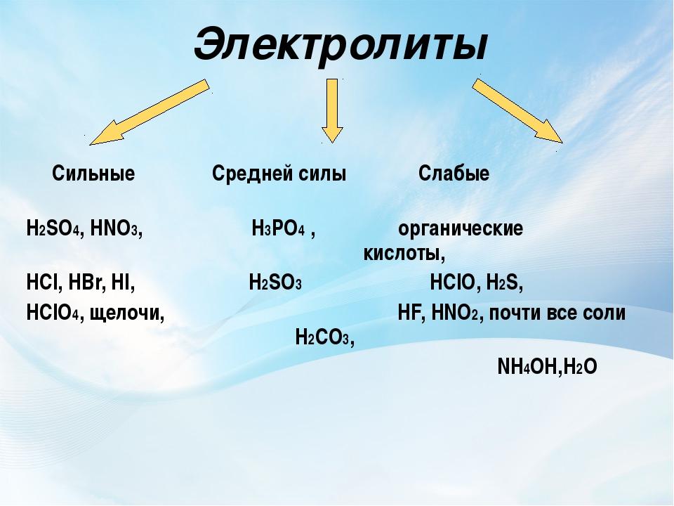 Электролиты Сильные Средней силы Слабые H2SO4, HNO3, H3PO4 , органические...