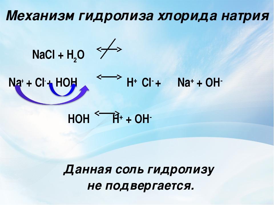 Механизм гидролиза хлорида натрия Na+ + Cl- + HOH NaСl + H2O  HOH H+ + OH...