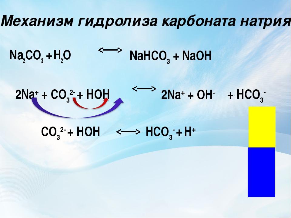Механизм гидролиза карбоната натрия Na2CO3 + H2O  CO32- + HOH 2Na+ + CO32- +...