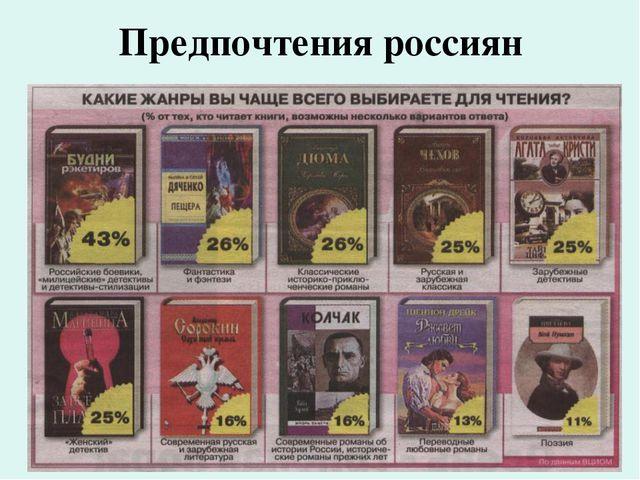 Предпочтения россиян