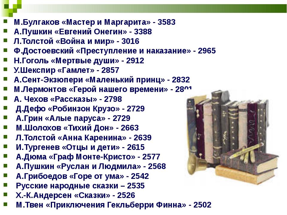 М.Булгаков «Мастер и Маргарита» - 3583 А.Пушкин «Евгений Онегин» - 3388 Л.Тол...