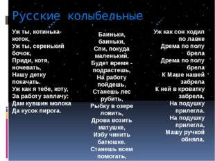 Русские колыбельные Уж ты, котинька-коток, Уж ты, серенький бочок, Приди, кот