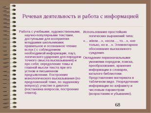 Речевая деятельность и работа с информацией Работа с учебными, художественным
