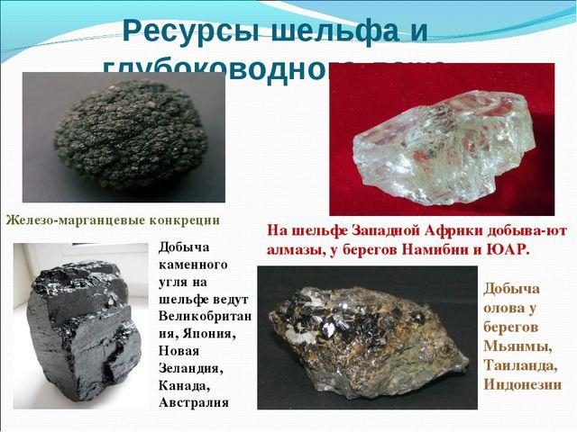 Ресурсы шельфа и глубоководного ложа Железо-марганцевые конкреции Добыча каме...