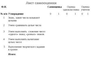 Ф.И. СамооценкаОценка одноклассникаОценка учителя № п/пУтверждение01