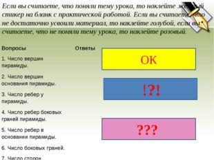 ОК !?! ??? Если вы считаете, что поняли тему урока, то наклейте жёлтый стикер
