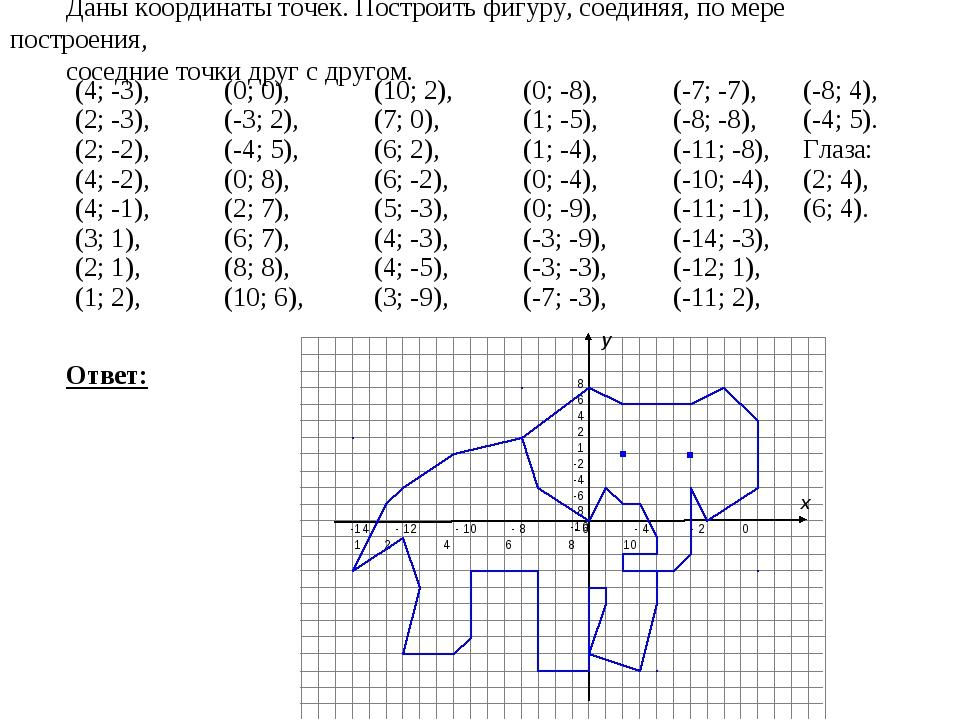 сложно представить координаты для построения картинок кошки теле