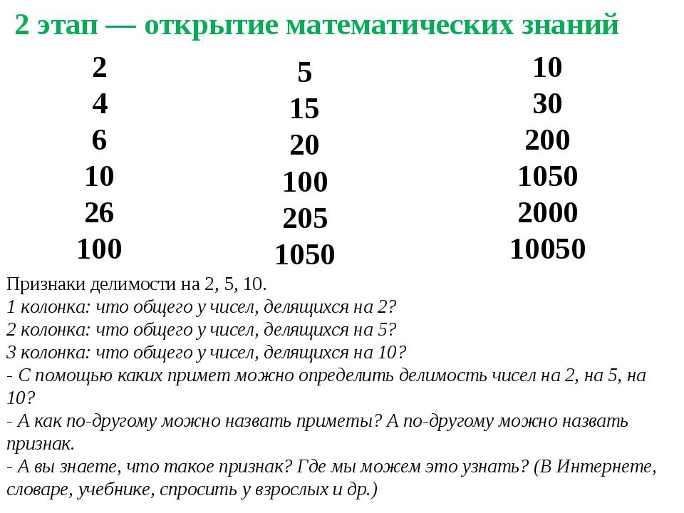2 этап — открытие математических знаний Признаки делимости на 2, 5, 10. 1 к...