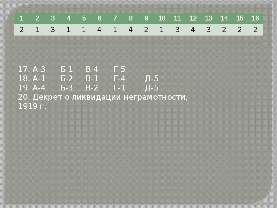 17. А-3 Б-1 В-4 Г-5 18. А-1 Б-2 В-1 Г-4 Д-5 19. А-4 Б-3 В-2 Г-1 Д-5 20. Декре...