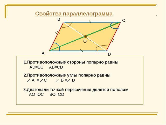 А В С D O 3.Диагонали точкой пересечения делятся пополам AO=OC BO=OD Свойств...