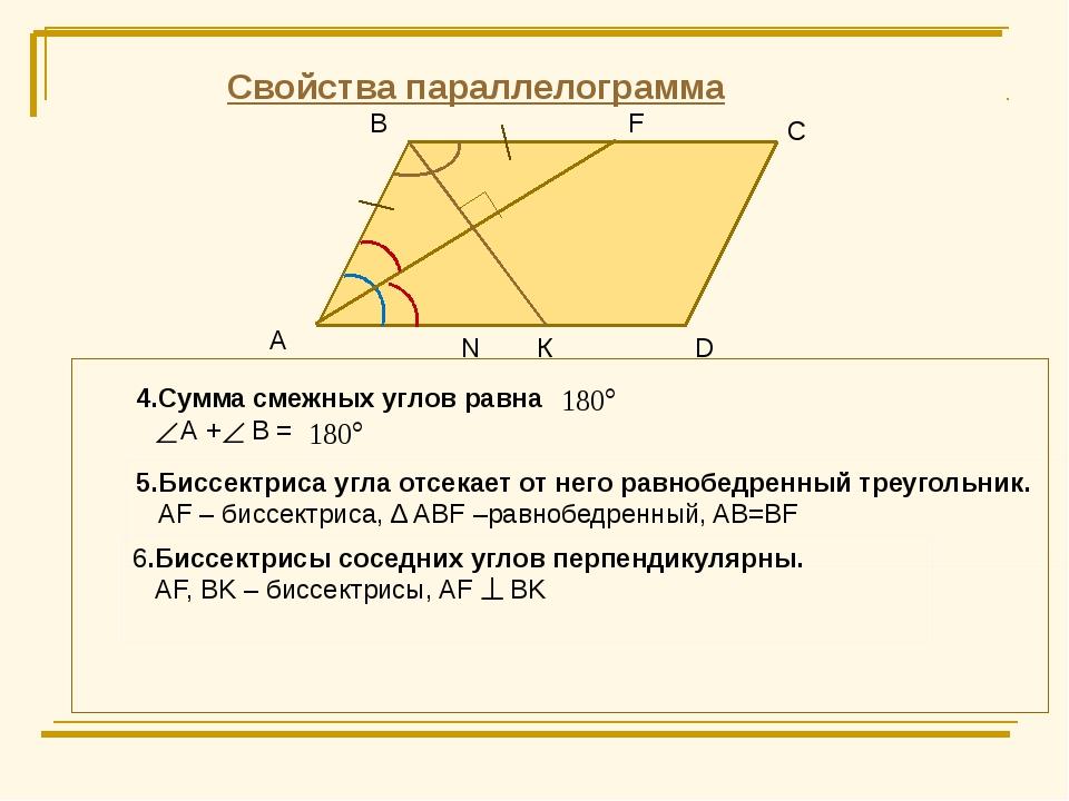 Свойства параллелограмма 4.Сумма смежных углов равна А + В = А В С D 5.Биссек...