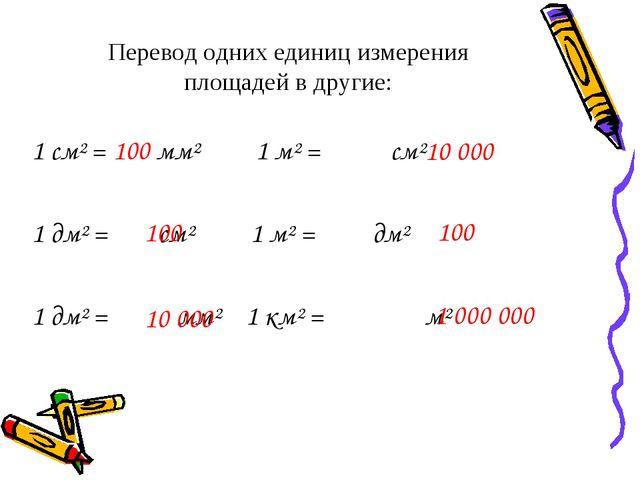Перевод одних единиц измерения площадей в другие: 1 см² = 100 мм² 1 м² = см²...