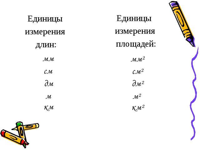 Единицы измерения длин: Единицы измерения площадей: мм см дм м км мм² см² дм²...