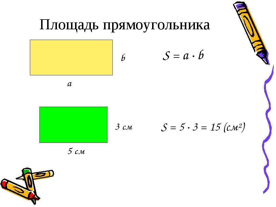 Площадь прямоугольника а b S = a ∙ b 5 см 3 см S = 5 ∙ 3 = 15 (см²)