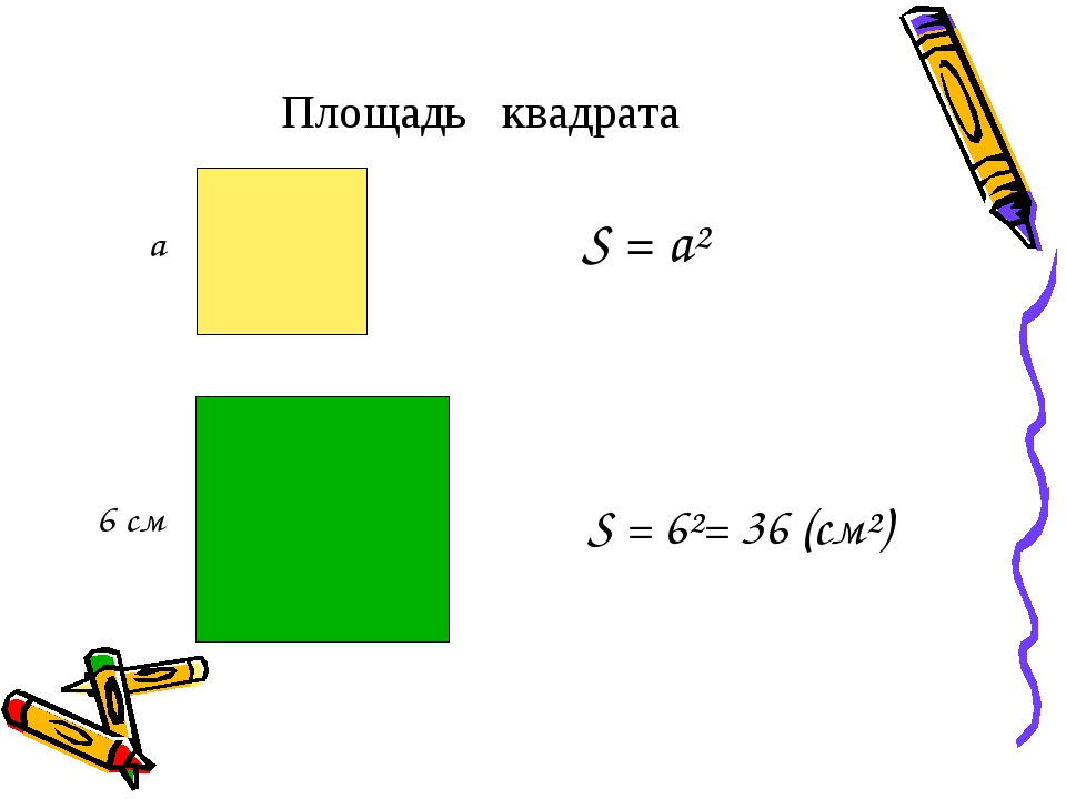 Площадь квадрата а S = a² 6 см S = 6²= 36 (см²)