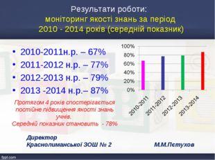 Результати роботи: моніторинг якості знань за період 2010 - 2014 років (серед