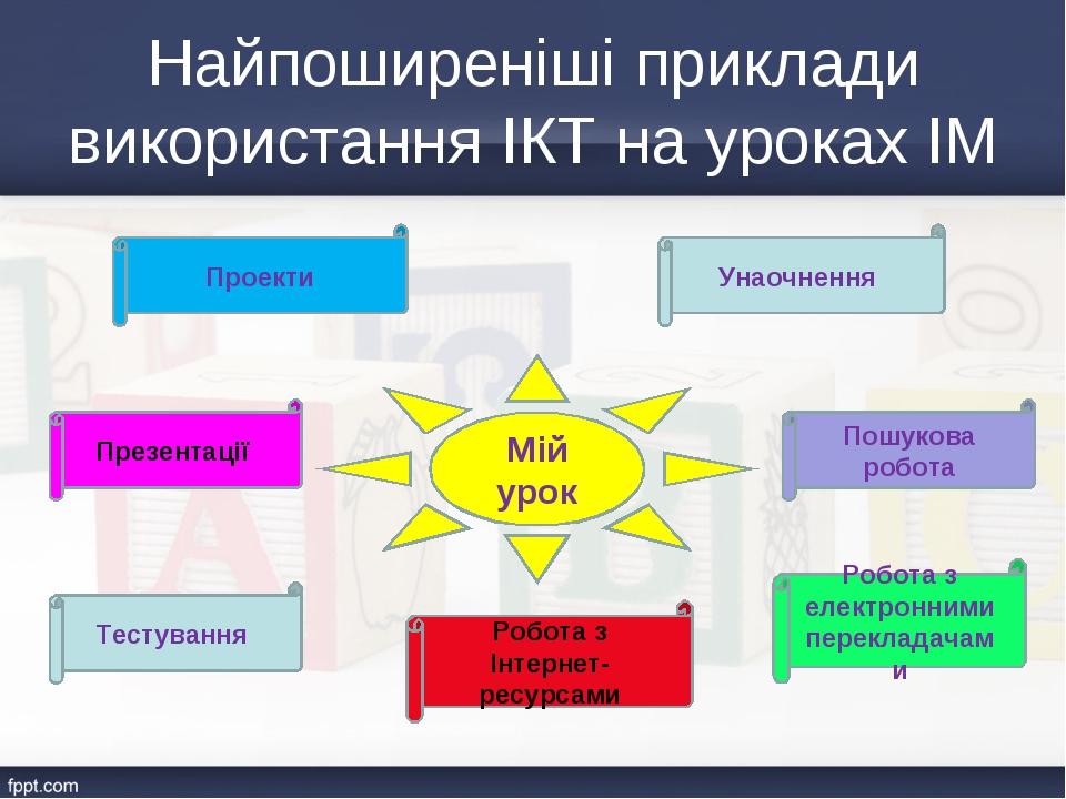 Мій урок Найпоширеніші приклади використання ІКТ на уроках ІМ Проекти Робота...