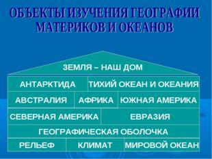 РЕЛЬЕФ КЛИМАТ МИРОВОЙ ОКЕАН ГЕОГРАФИЧЕСКАЯ ОБОЛОЧКА СЕВЕРНАЯ АМЕРИКА ЕВРАЗИЯ