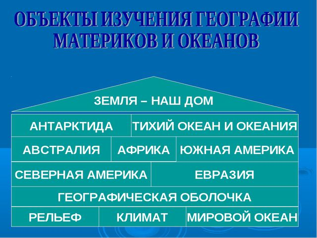 РЕЛЬЕФ КЛИМАТ МИРОВОЙ ОКЕАН ГЕОГРАФИЧЕСКАЯ ОБОЛОЧКА СЕВЕРНАЯ АМЕРИКА ЕВРАЗИЯ...