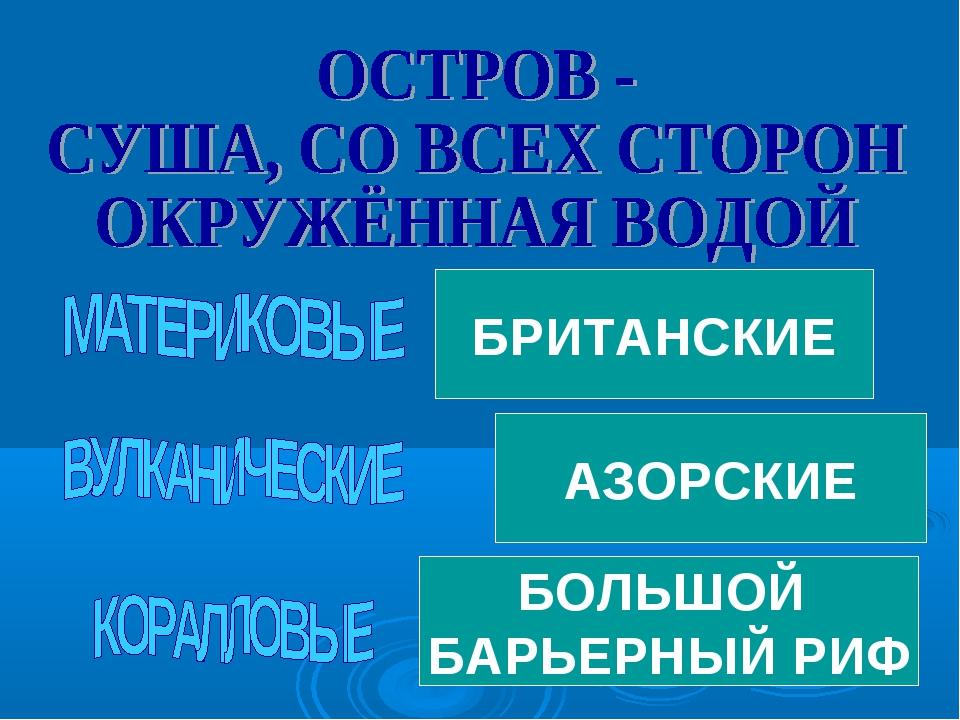 ГРЕНЛАНДИЯ ИСЛАНДИЯ БОЛЬШОЙ БАРЬЕРНЫЙ РИФ МАДАГАСКАР БРИТАНСКИЕ ГАВАЙСКИЕ АЗО...