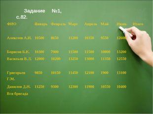 Задание №1, с.82. ФИОЯнварьФевральМартАпрельМайИюньИтого Алексеев А.И.