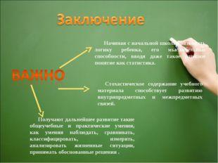 Начиная с начальной школы, развивать логику ребенка, его мыслительные способ