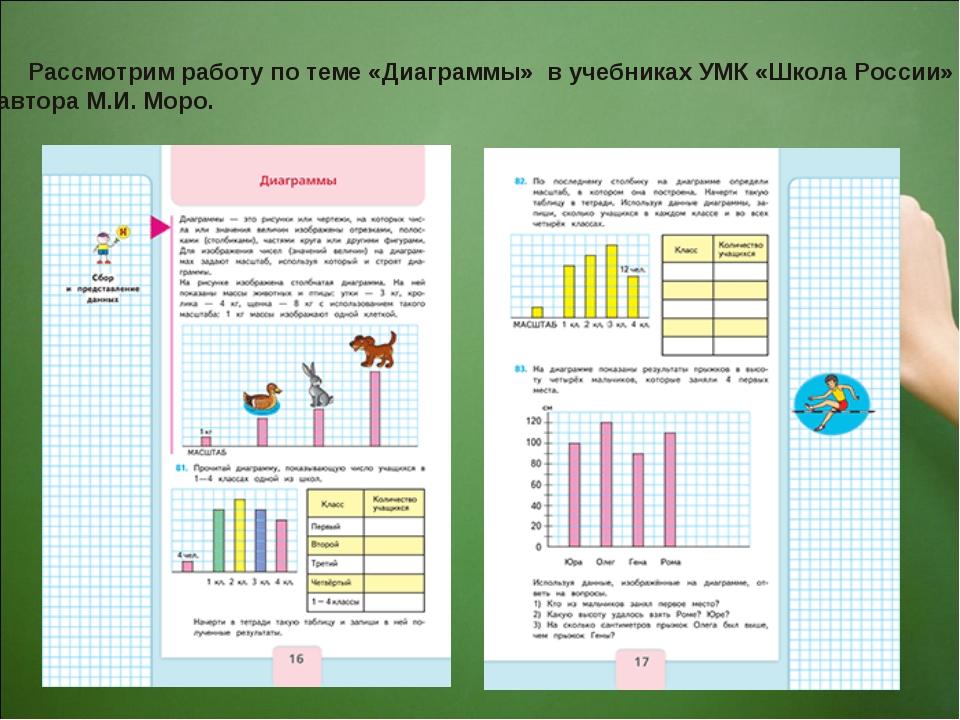 Рассмотрим работу по теме «Диаграммы» в учебниках УМК «Школа России» автора...