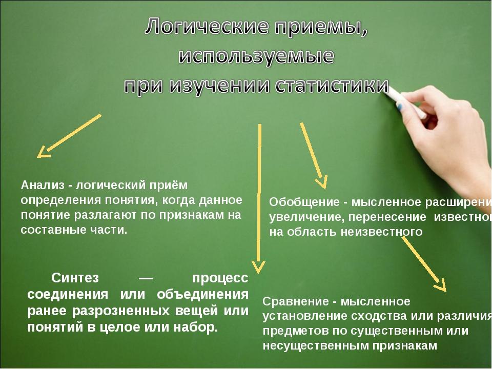 Анализ - логический приём определения понятия, когда данное понятие разлагают...
