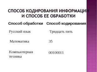 Русский язык Тридцать пять Математика 35 Компьютерная техника 00100011 Способ
