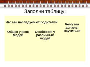 Заполни таблицу: Что мы наследуем от родителей Чему мы должны научиться Об