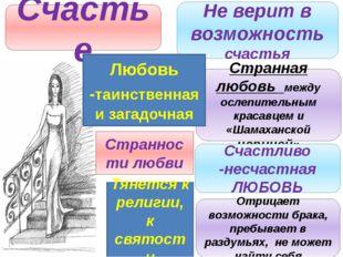 Не верит в возможность счастья Счастье Странная любовь между ослепительным кр