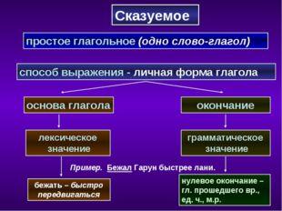 Сказуемое простое глагольное (одно слово-глагол) способ выражения - личная фо
