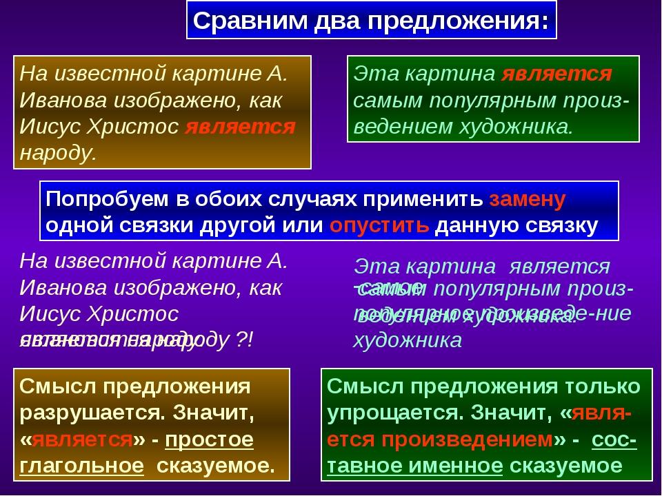 Сравним два предложения: На известной картине А. Иванова изображено, как Иису...