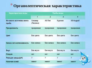 Органолептическая характеристика Характеристика воды Пробы воды 1 2 3 4 Из ка