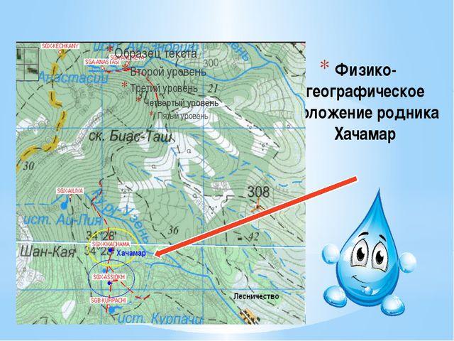 Физико-географическое положение родника Хачамар