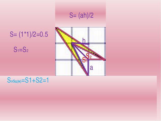 a h S= (ah)/2 S= (1*1)/2=0.5 S1=S2 S1 S2 Sобщ(м)=S1+S2=1