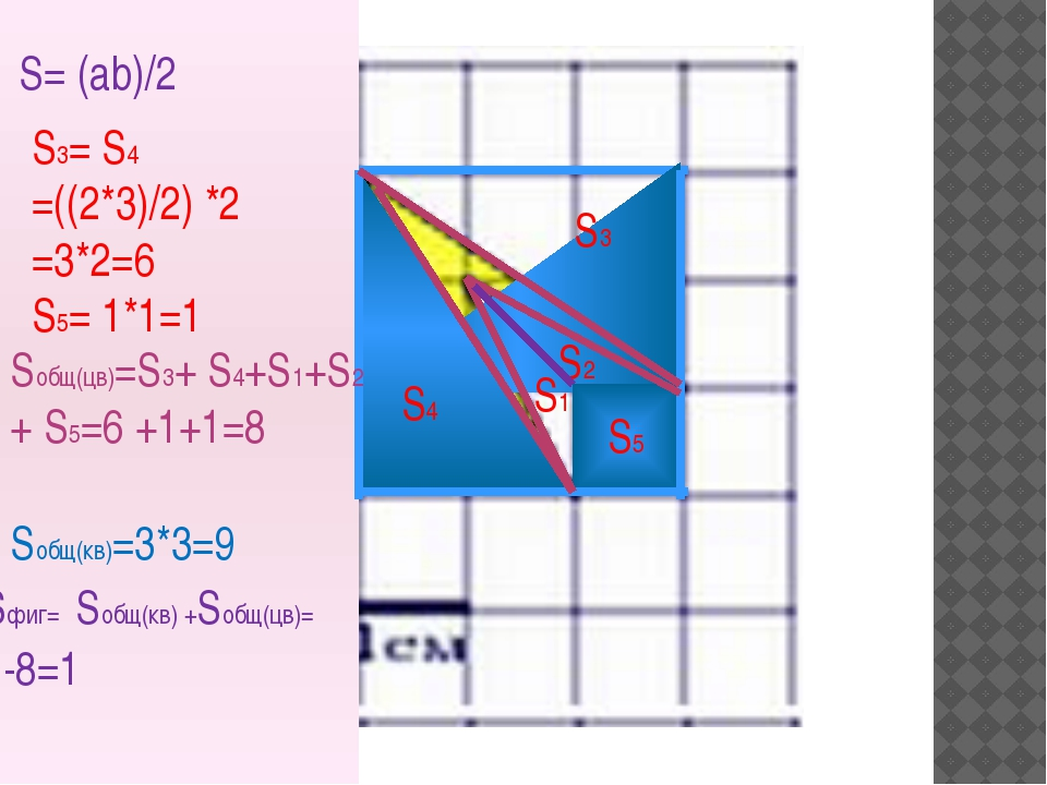 S= (ab)/2 S2 S1 S3 S4 S3= S4 =((2*3)/2) *2 =3*2=6 S5= 1*1=1 Sобщ(цв)=S3+ S4+...